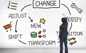 Thay đổi bản thân để thành công