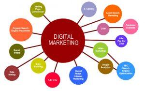 Top 15 công cụ người làm marketing nhất định phải biết